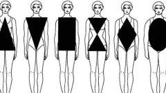 Vücut Tipine Göre Giyinme Tarzı