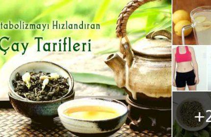 Metabolizmayı Hızlandıran Çay Tarifleri