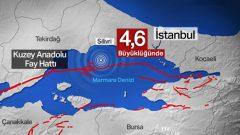İstanbul Silivri Açıklarında 4.6 Şiddetinde Deprem